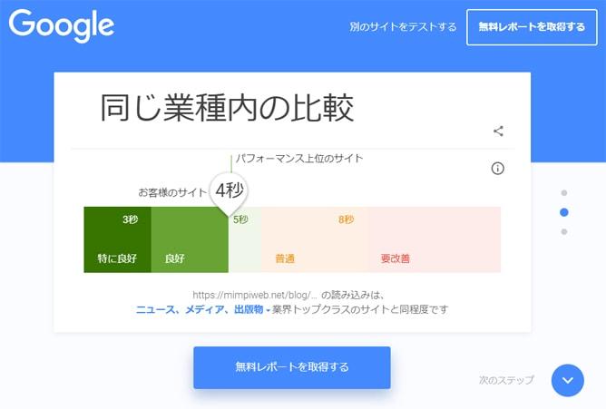 当サイトは同じ業界内の比較で「良好」と表示された