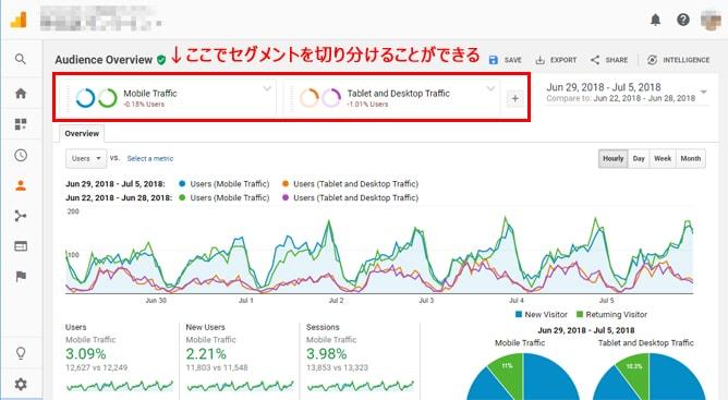 Google アナリティクスで「スピードアップデート」の影響をモニタリング